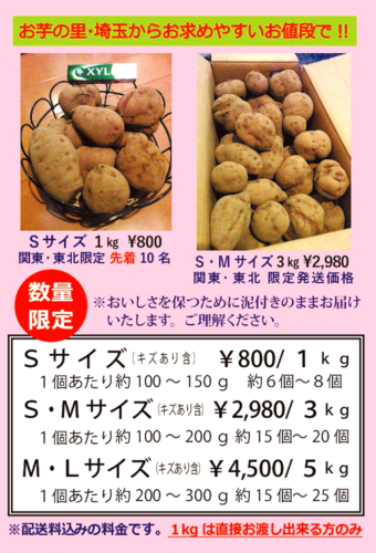 potato-price